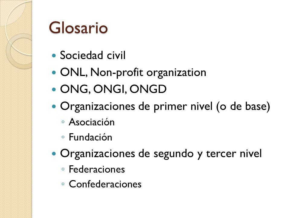 Glosario Sociedad civil ONL, Non-profit organization ONG, ONGI, ONGD Organizaciones de primer nivel (o de base) Asociación Fundación Organizaciones de