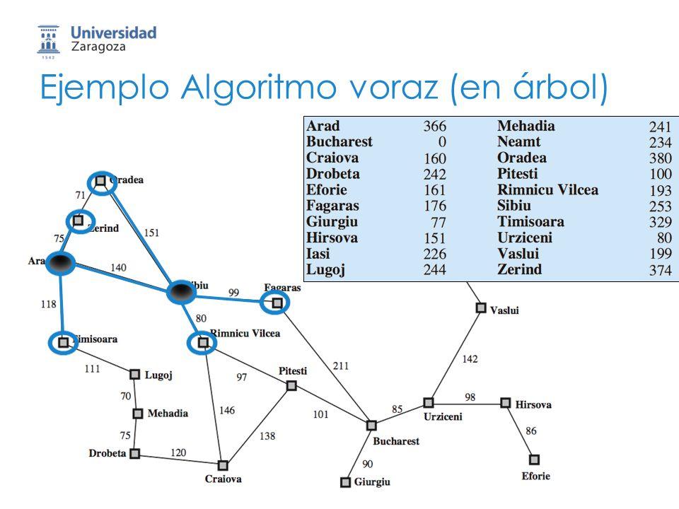 13 Ejemplo Algoritmo voraz (en árbol)