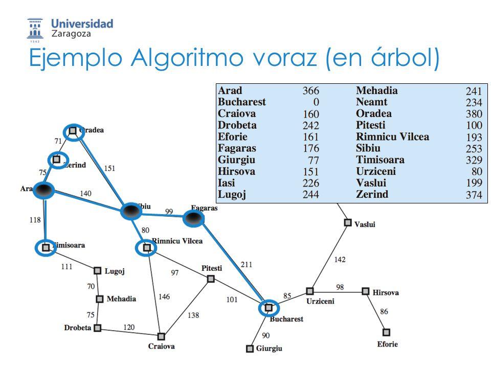 15 Ejemplo Algoritmo voraz (en árbol)
