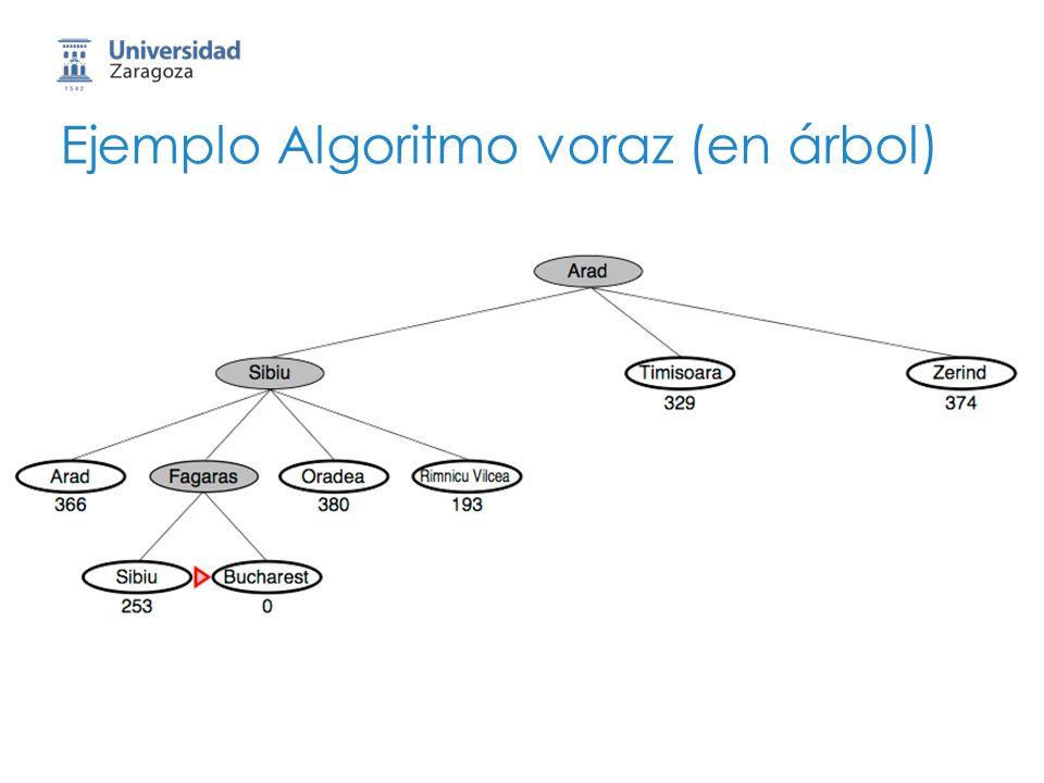 16 Ejemplo Algoritmo voraz (en árbol)