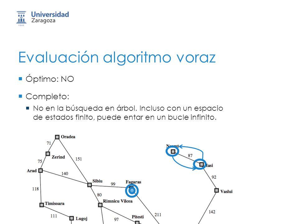 Evaluación algoritmo voraz Óptimo: NO Completo: No en la búsqueda en árbol. Incluso con un espacio de estados finito, puede entar en un bucle infinito