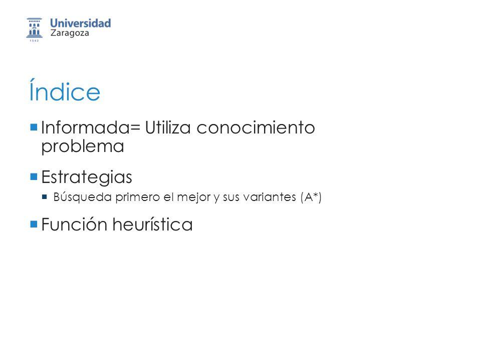 Índice Informada= Utiliza conocimiento problema Estrategias Búsqueda primero el mejor y sus variantes (A*) Función heurística