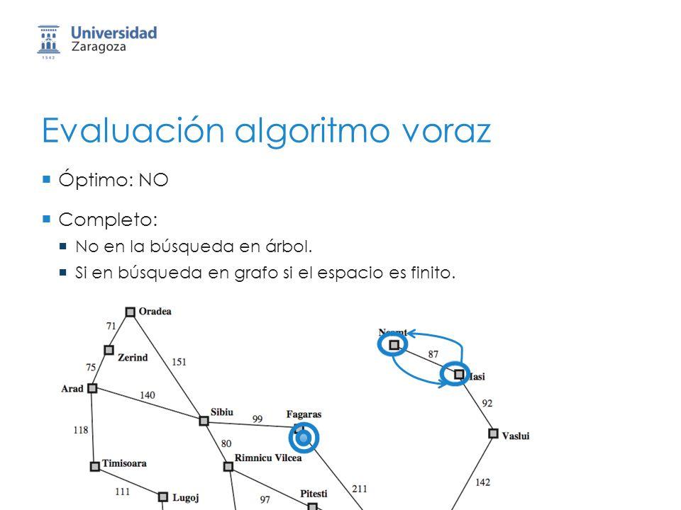 Evaluación algoritmo voraz Óptimo: NO Completo: No en la búsqueda en árbol. Si en búsqueda en grafo si el espacio es finito.