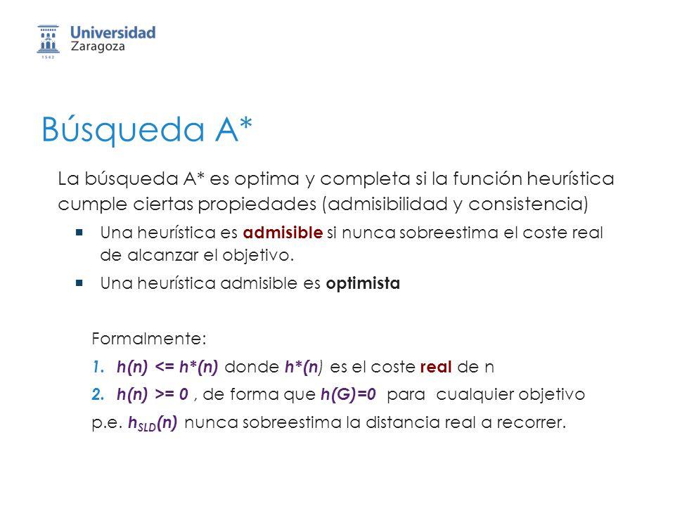 Búsqueda A* La búsqueda A* es optima y completa si la función heurística cumple ciertas propiedades (admisibilidad y consistencia) Una heurística es a