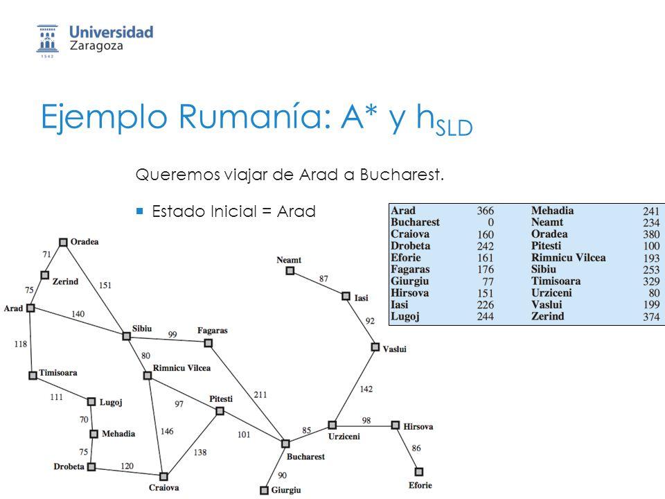 26 Ejemplo Rumanía: A* y h SLD Queremos viajar de Arad a Bucharest. Estado Inicial = Arad