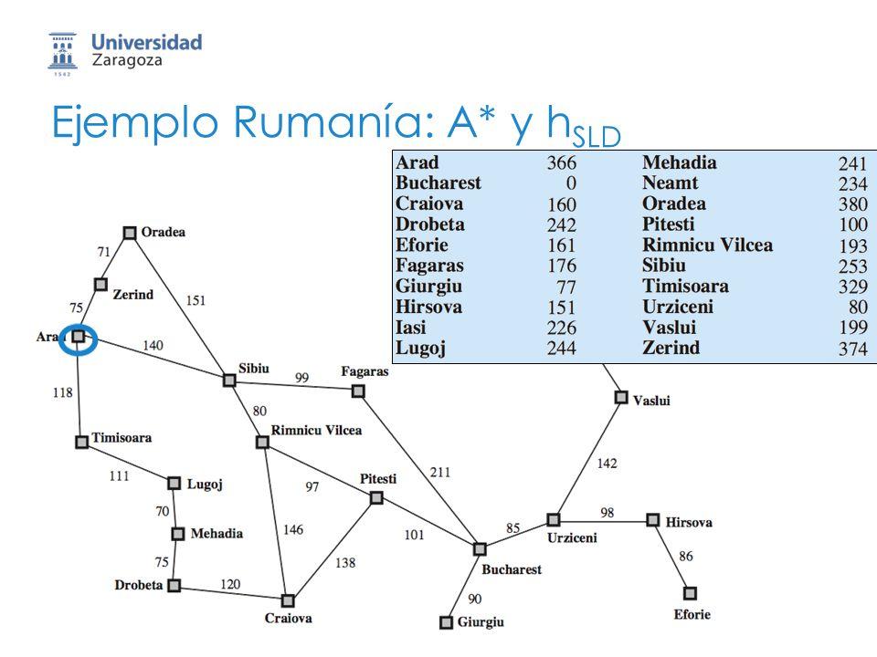 27 Ejemplo Rumanía: A* y h SLD