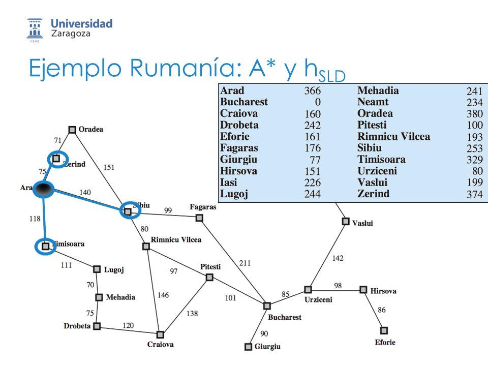 29 Ejemplo Rumanía: A* y h SLD