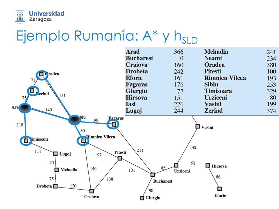 31 Ejemplo Rumanía: A* y h SLD