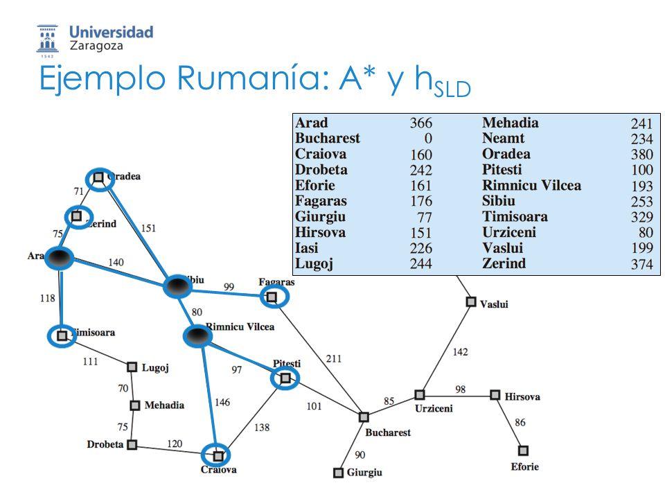 33 Ejemplo Rumanía: A* y h SLD