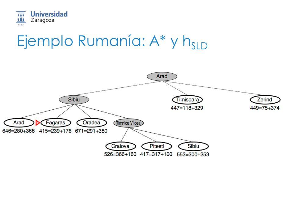 34 Ejemplo Rumanía: A* y h SLD