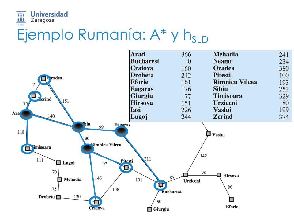 35 Ejemplo Rumanía: A* y h SLD