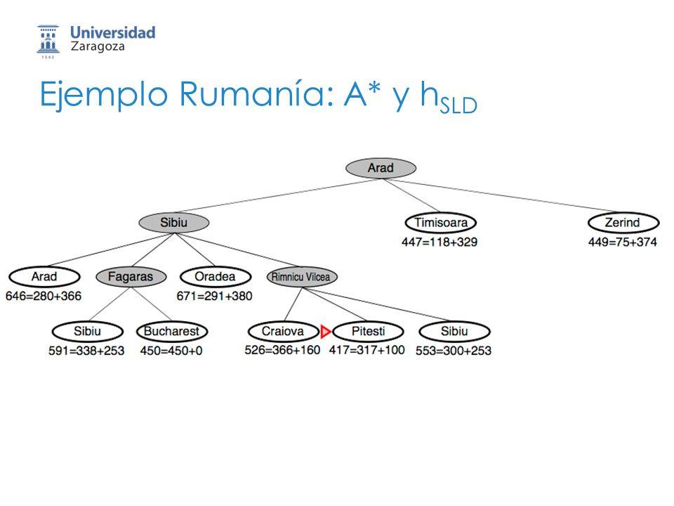 36 Ejemplo Rumanía: A* y h SLD