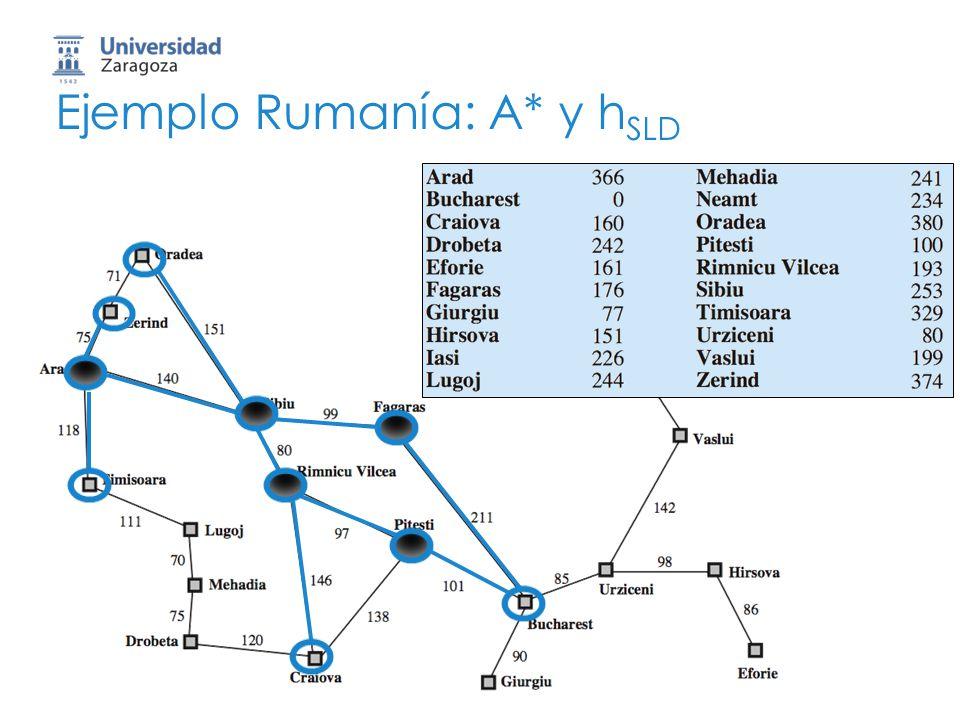 38 Ejemplo Rumanía: A* y h SLD
