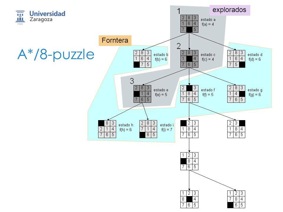 A*/8-puzzle Forntera explorados