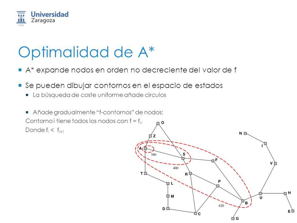 46 Optimalidad de A* A* expande nodos en orden no decreciente del valor de f Se pueden dibujar contornos en el espacio de estados La búsqueda de coste
