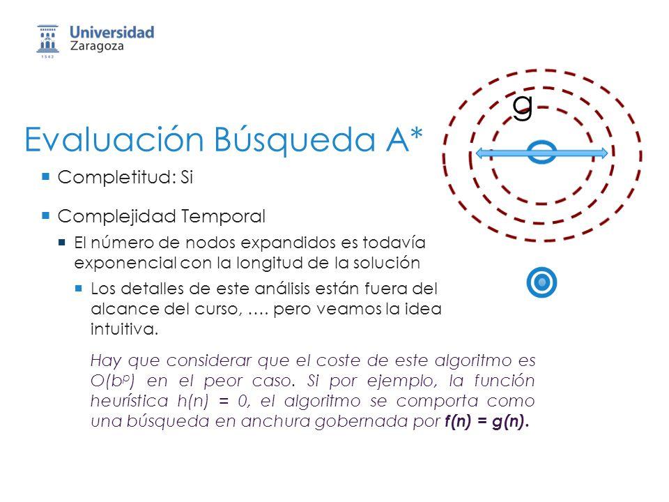 Evaluación Búsqueda A* Completitud: Si Complejidad Temporal El número de nodos expandidos es todavía exponencial con la longitud de la solución Los de