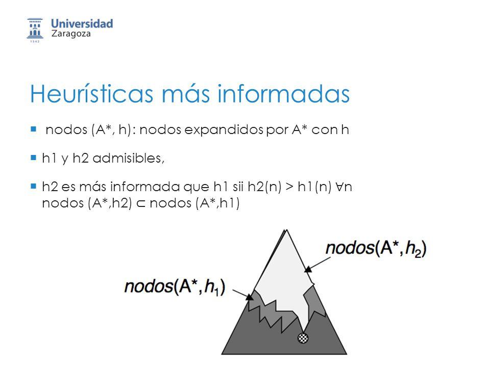 Heurísticas más informadas nodos (A*, h): nodos expandidos por A* con h h1 y h2 admisibles, h2 es más informada que h1 sii h2(n) > h1(n) n nodos (A*,h
