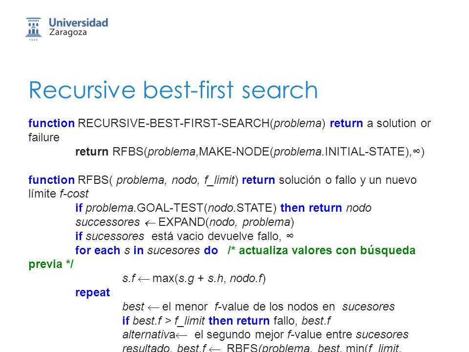 Recursive best-first search function RECURSIVE-BEST-FIRST-SEARCH(problema) return a solution or failure return RFBS(problema,MAKE-NODE(problema.INITIA