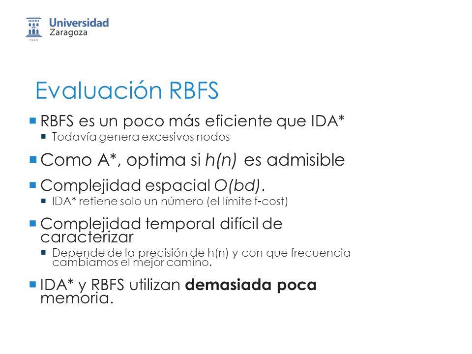 Evaluación RBFS RBFS es un poco más eficiente que IDA* Todavía genera excesivos nodos Como A*, optima si h(n) es admisible Complejidad espacial O(bd).