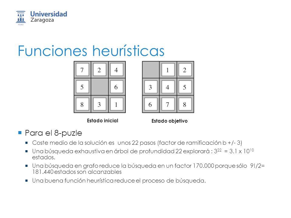 Funciones heurísticas Para el 8-puzle Coste medio de la solución es unos 22 pasos (factor de ramificación b +/- 3) Una búsqueda exhaustiva en árbol de