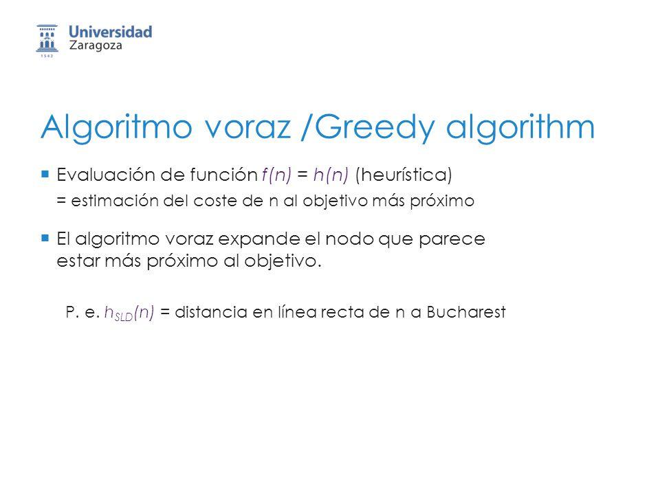 Algoritmo voraz /Greedy algorithm Evaluación de función f(n) = h(n) (heurística) = estimación del coste de n al objetivo más próximo El algoritmo vora