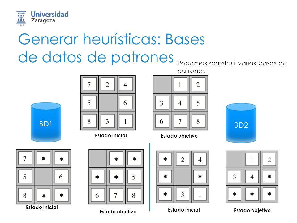 Generar heurísticas: Bases de datos de patrones Estado inicial Estado objetivo Estado inicial Estado objetivo Estado inicial Estado objetivo BD1 BD2 P