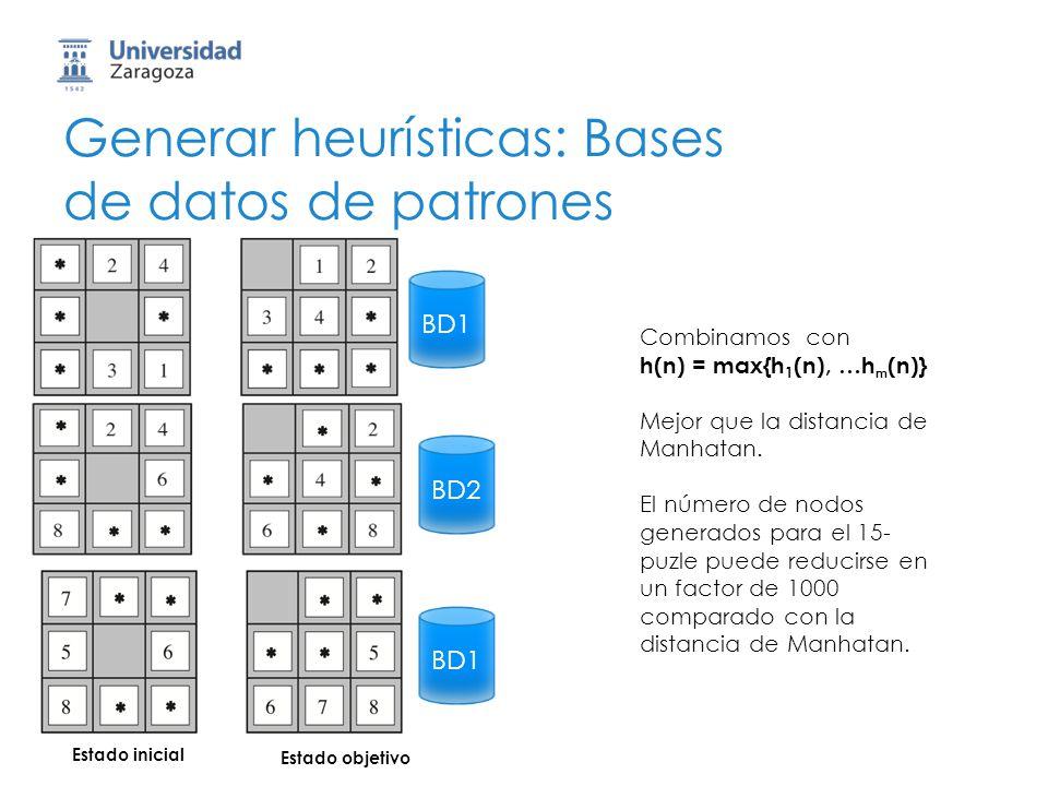 Generar heurísticas: Bases de datos de patrones Estado inicial Estado objetivo BD1 Combinamos con h(n) = max{h 1 (n), …h m (n)} Mejor que la distancia