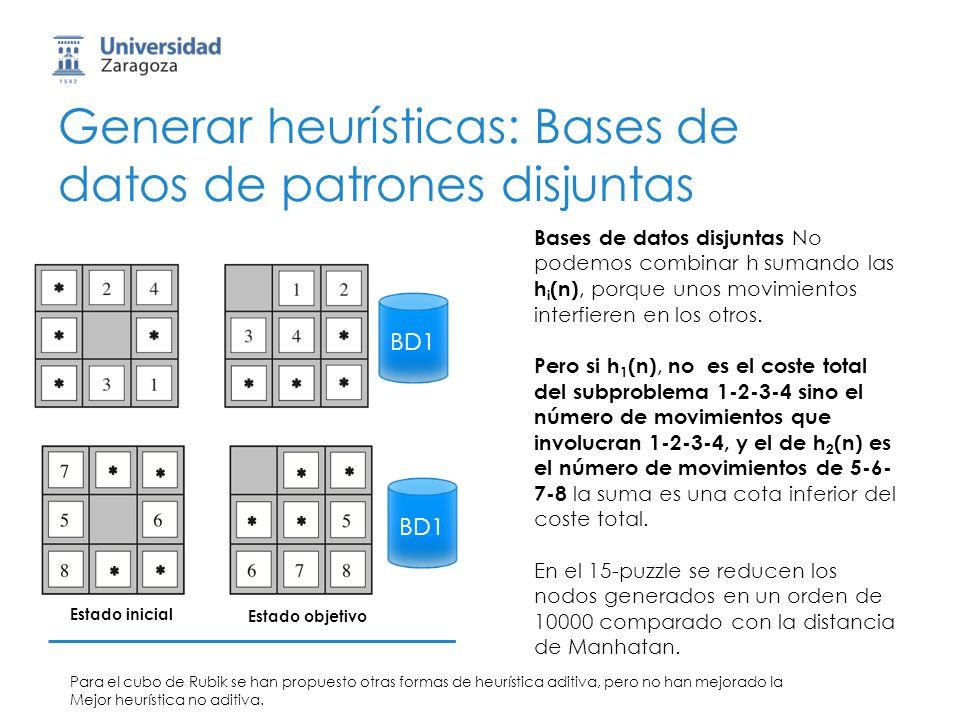 Generar heurísticas: Bases de datos de patrones disjuntas Estado inicial Estado objetivo BD1 Bases de datos disjuntas No podemos combinar h sumando la