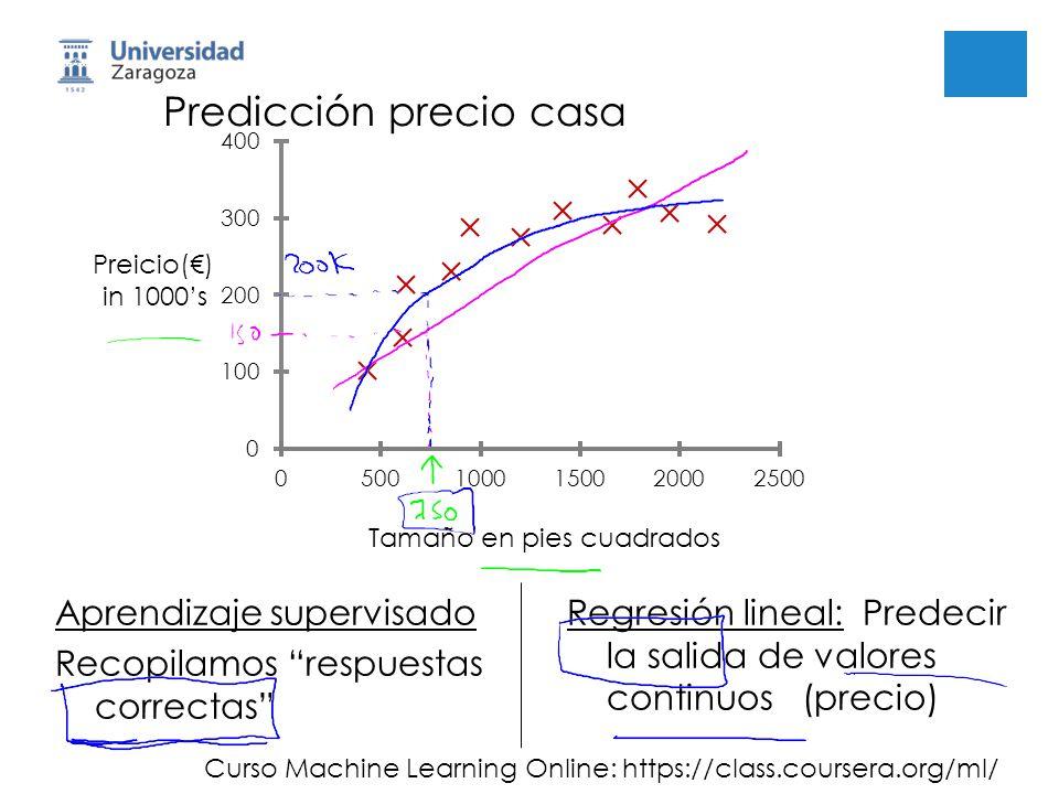 Predicción precio casa Preicio() in 1000s Tamaño en pies cuadrados Regresión lineal: Predecir la salida de valores continuos (precio) Aprendizaje supe