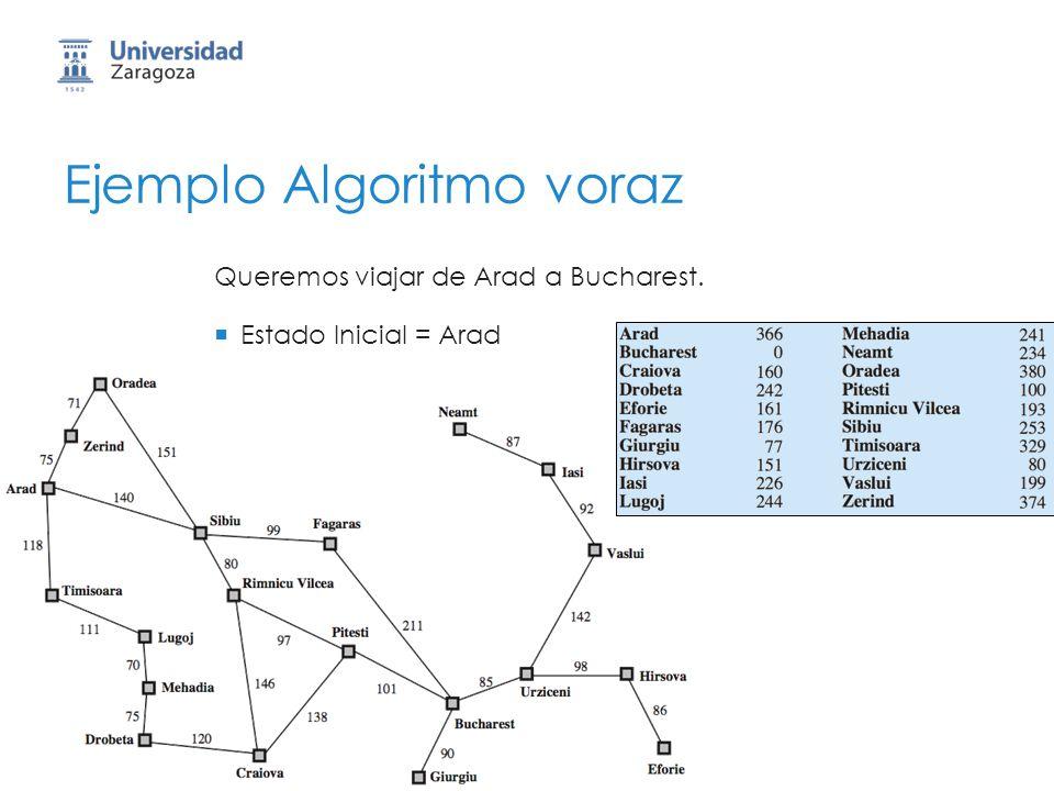8 Ejemplo Algoritmo voraz Queremos viajar de Arad a Bucharest. Estado Inicial = Arad