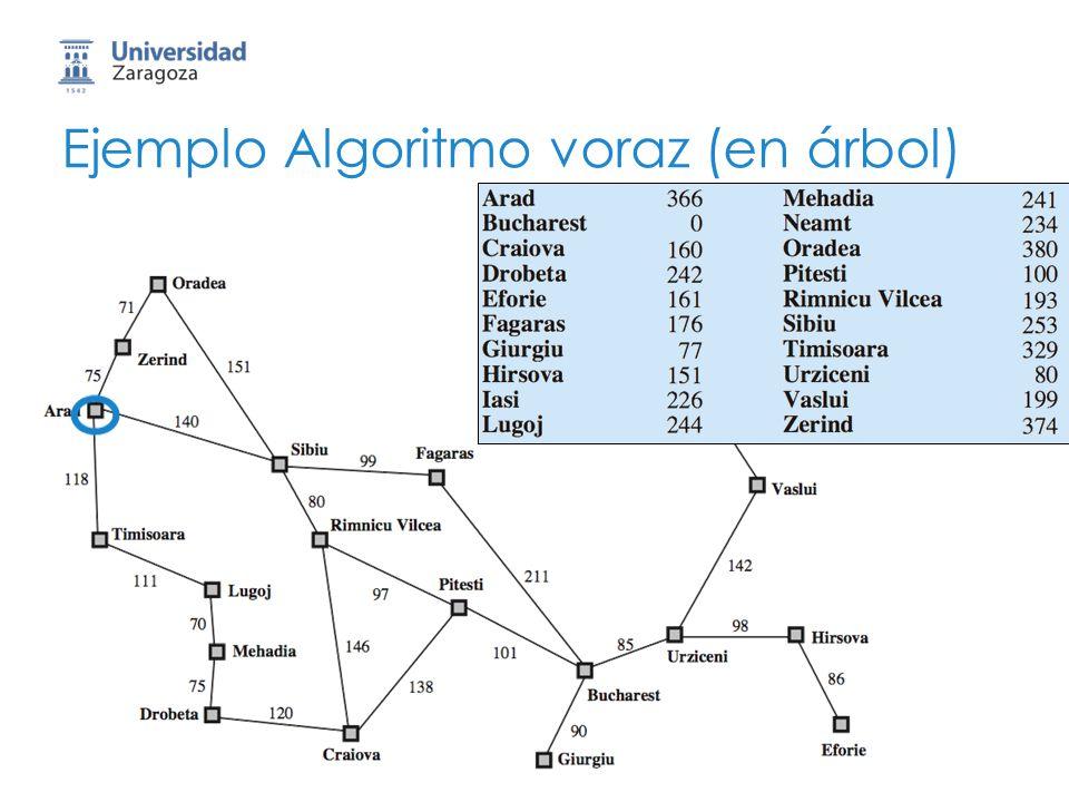 9 Ejemplo Algoritmo voraz (en árbol)