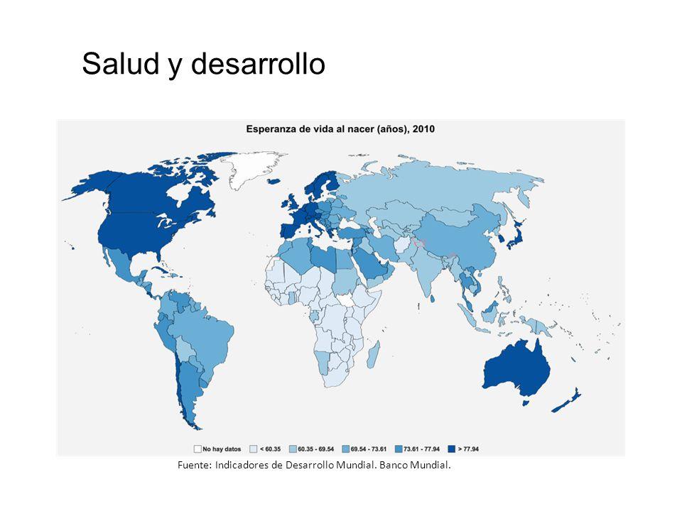 Salud y desarrollo Fuente: Indicadores de Desarrollo Mundial. Banco Mundial.