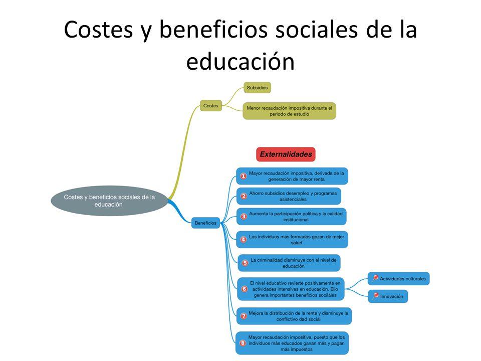 Costes y beneficios sociales de la educación