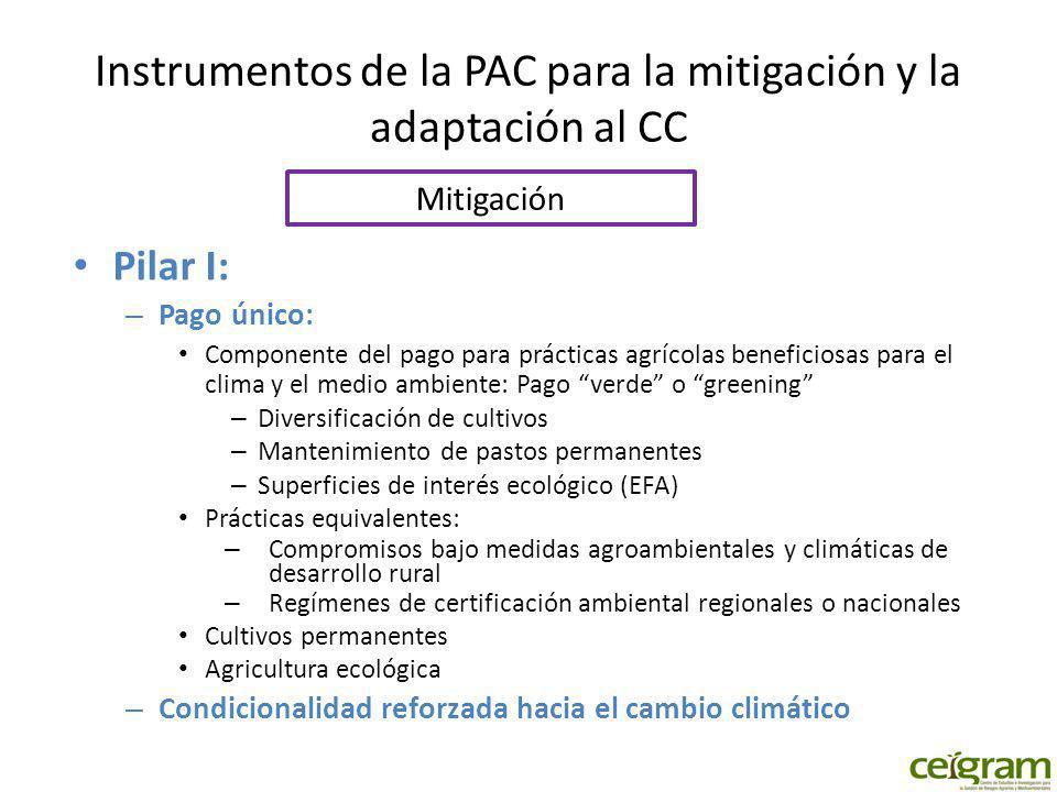 Instrumentos de la PAC para la mitigación y la adaptación al CC Pilar I: – Pago único: Componente del pago para prácticas agrícolas beneficiosas para