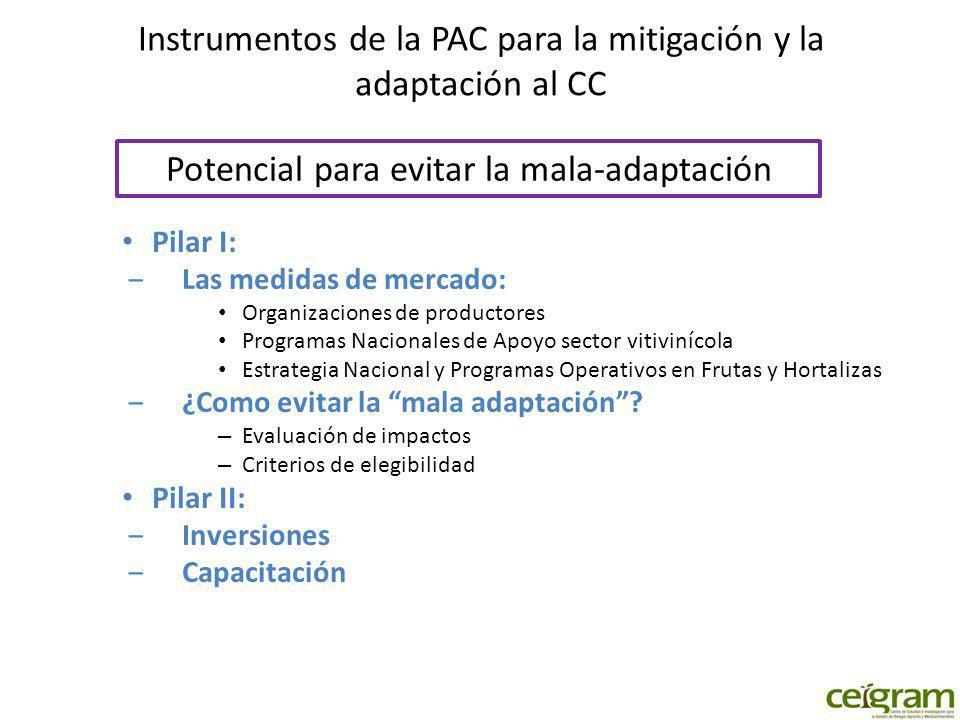 Instrumentos de la PAC para la mitigación y la adaptación al CC Pilar I: Las medidas de mercado: Organizaciones de productores Programas Nacionales de