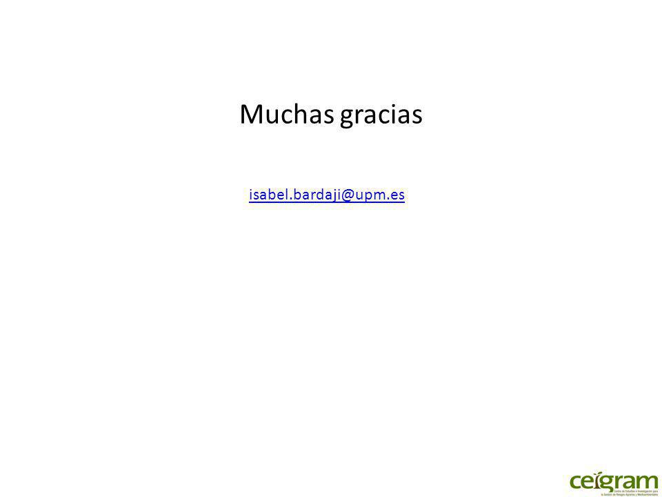 Muchas gracias isabel.bardaji@upm.es