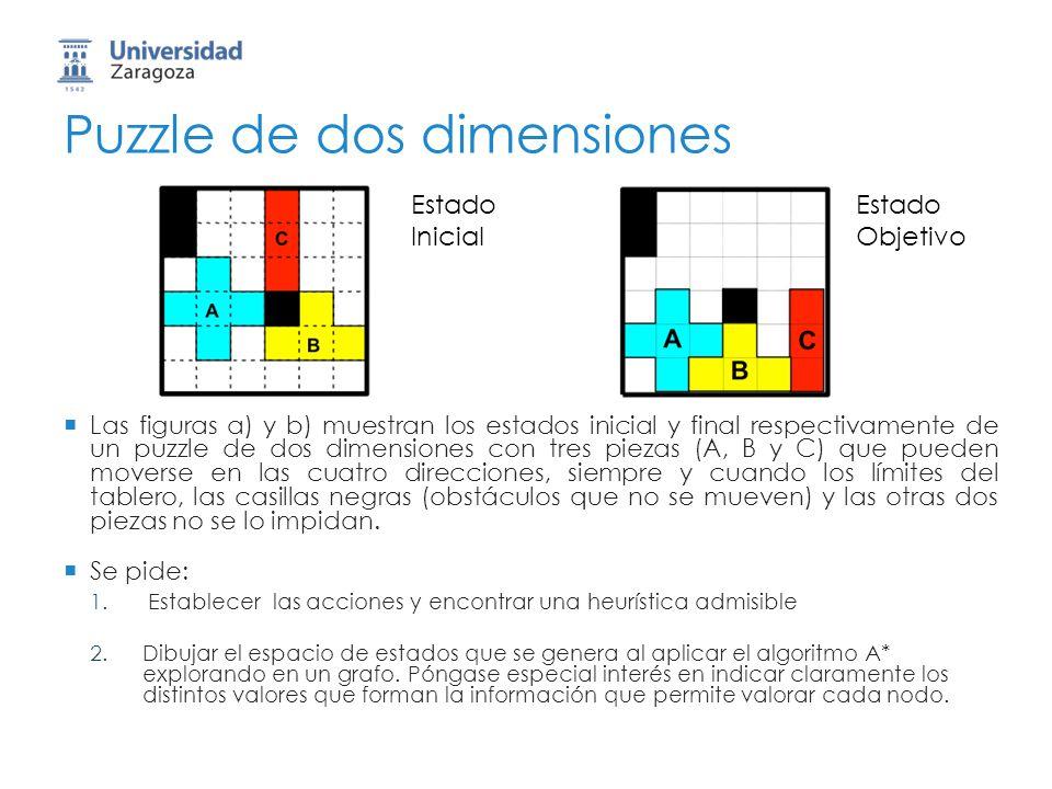 Puzzle de dos dimensiones Las figuras a) y b) muestran los estados inicial y final respectivamente de un puzzle de dos dimensiones con tres piezas (A,