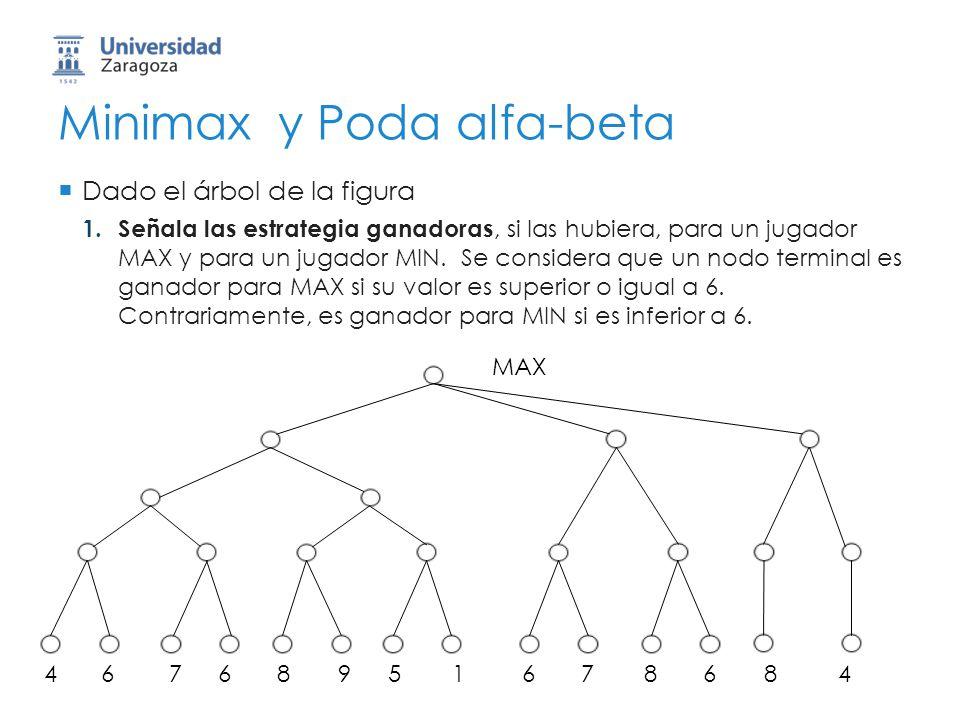 Minimax y Poda alfa-beta Dado el árbol de la figura 1. Señala las estrategia ganadoras, si las hubiera, para un jugador MAX y para un jugador MIN. Se