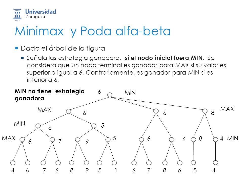 Minimax y Poda alfa-beta Dado el árbol de la figura Señala las estrategia ganadora, si el nodo inicial fuera MIN. Se considera que un nodo terminal es