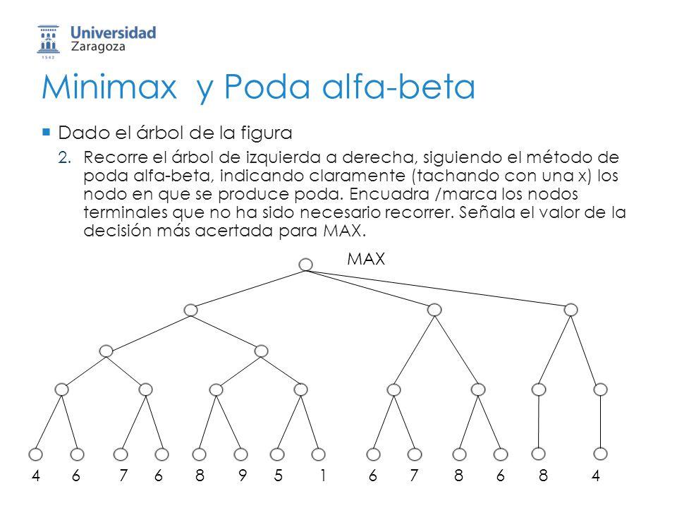 Minimax y Poda alfa-beta Dado el árbol de la figura 2.Recorre el árbol de izquierda a derecha, siguiendo el método de poda alfa-beta, indicando claram