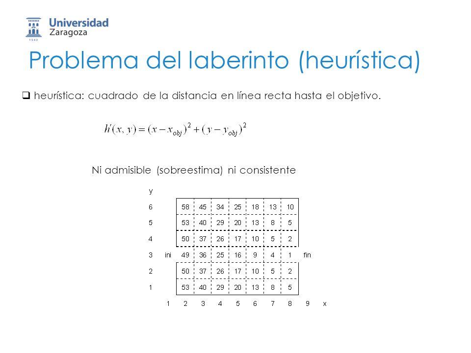 Problema del laberinto (heurística) heurística: cuadrado de la distancia en línea recta hasta el objetivo. Ni admisible (sobreestima) ni consistente