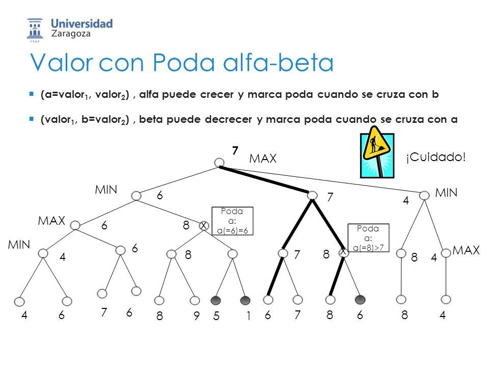 Valor con Poda alfa-beta MAX 46 76 8951 678684 MIN MAX MIN MAX (a=valor 1, valor 2 ), alfa puede crecer y marca poda cuando se cruza con b (valor 1, b