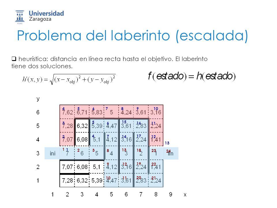 Problema del laberinto (escalada) heurística: distancia en línea recta hasta el objetivo. El laberinto tiene dos soluciones. 1 23 4 5 6 7 8 9 1011 12