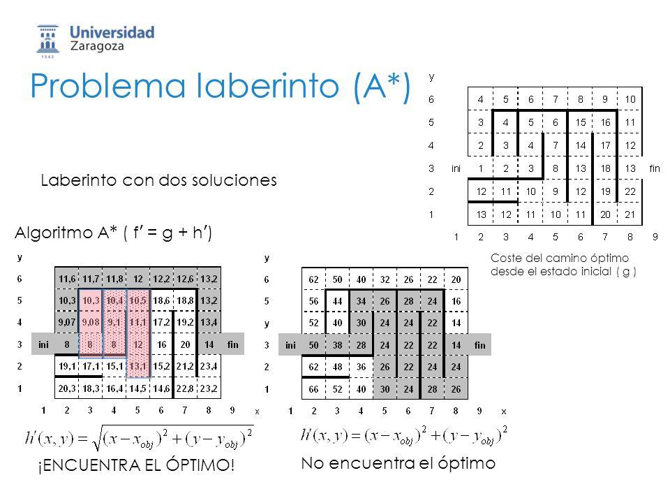 Problema laberinto (A*) Laberinto con dos soluciones Coste del camino óptimo desde el estado inicial ( g ) Algoritmo A * ( f = g + h ) ¡ENCUENTRA EL Ó