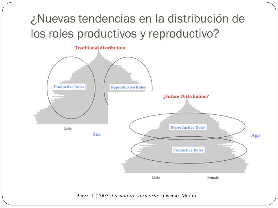 ¿Nuevas tendencias en la distribución de los roles productivos y reproductivo? Pérez, J. (2003) La madurez de masas. Imserso, Madrid