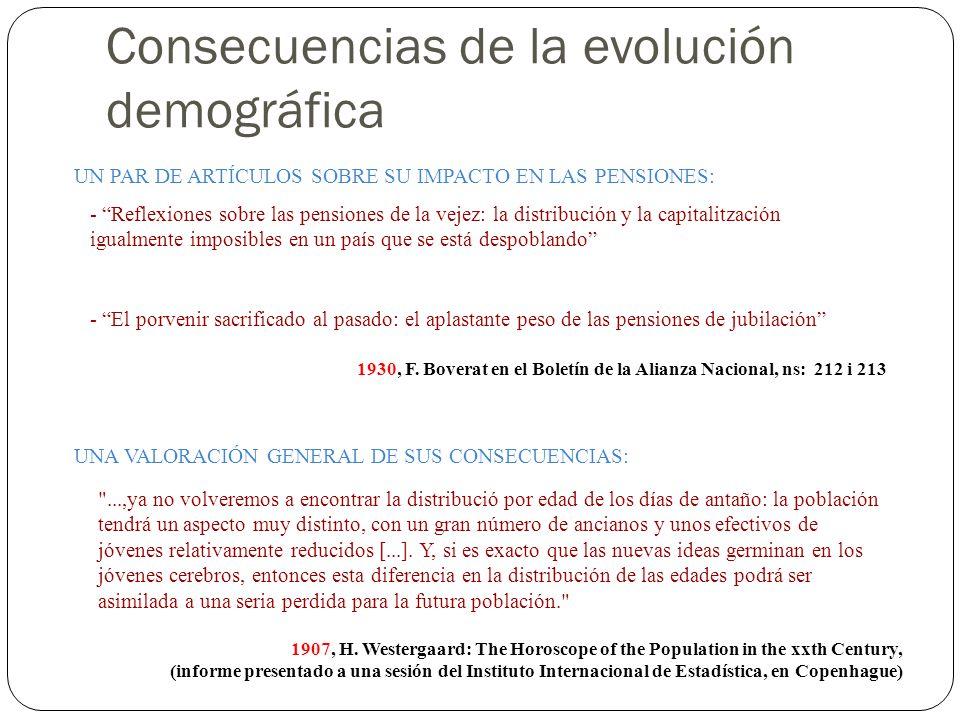 Consecuencias de la evolución demográfica 1907, H. Westergaard: The Horoscope of the Population in the xxth Century, (informe presentado a una sesión