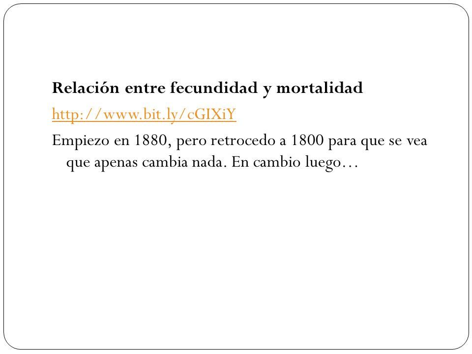 Relación entre fecundidad y mortalidad http://www.bit.ly/cGIXiY Empiezo en 1880, pero retrocedo a 1800 para que se vea que apenas cambia nada. En camb