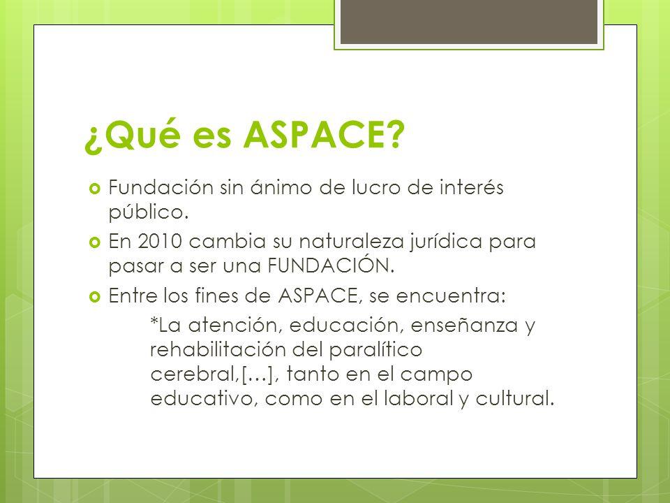 ¿Qué es ASPACE? Fundación sin ánimo de lucro de interés público. En 2010 cambia su naturaleza jurídica para pasar a ser una FUNDACIÓN. Entre los fines