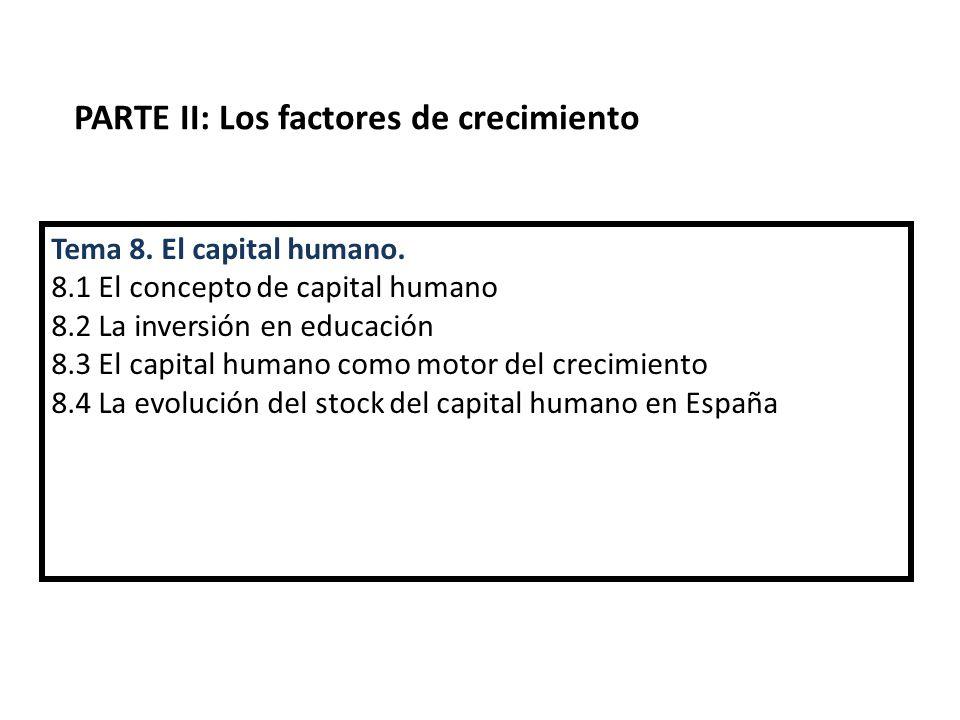 PARTE II: Los factores de crecimiento Tema 8. El capital humano. 8.1 El concepto de capital humano 8.2 La inversión en educación 8.3 El capital humano