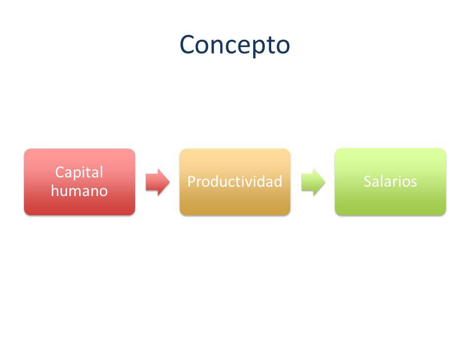 Fuente: Panorama de la educación. Indicadores de la OCDE 2013. Informe español.